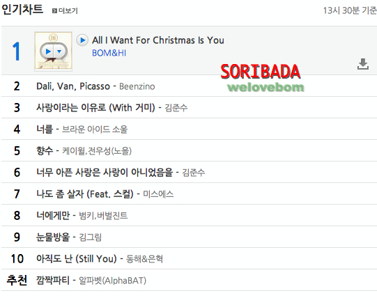 Screen shot 2013-12-18 at 11_FotorSORIBADA