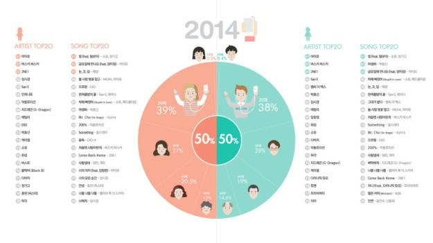 melon-2014-800x450