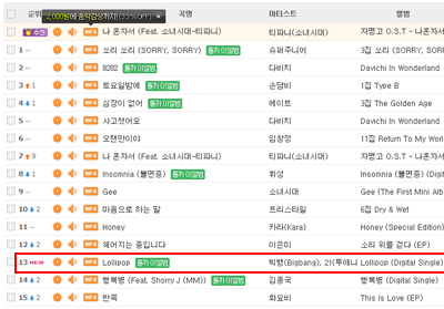 hgs21rank-lollipop-debut-ranking-mnet